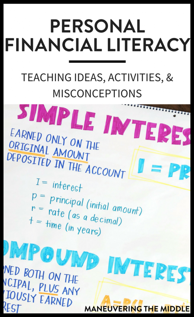 Teaching ideas and activities to support the personal financial literacy standards in middle school   maneuveringthemiddle.com