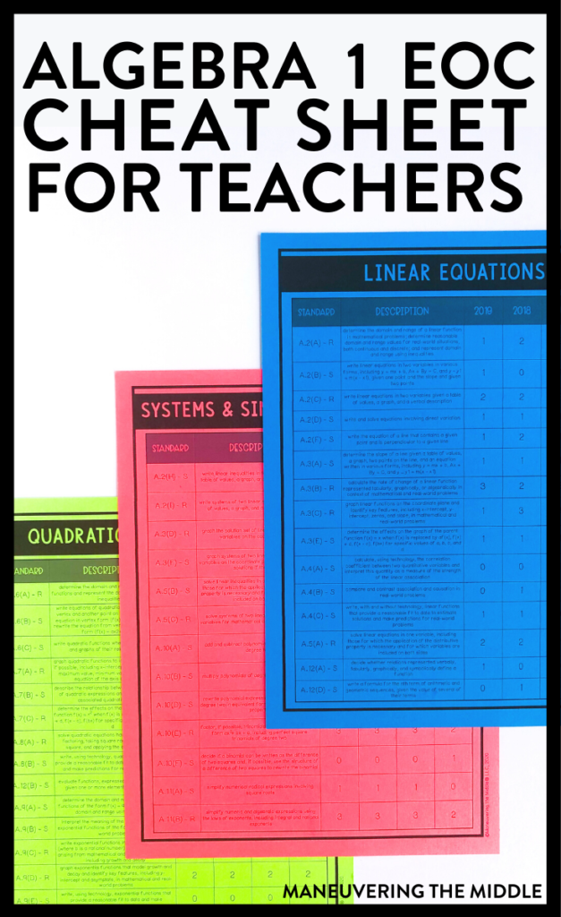 Be ready for test prep season this year by downloading your free Algebra 1 EOC Standards Breakdown cheat sheet for teachers! | maneuveringthemiddle.com