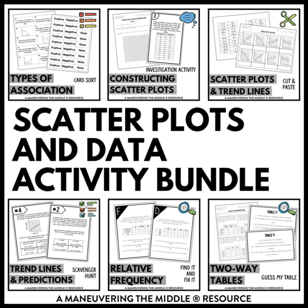 CCSS-8th-Scatter Plots and Data Activities