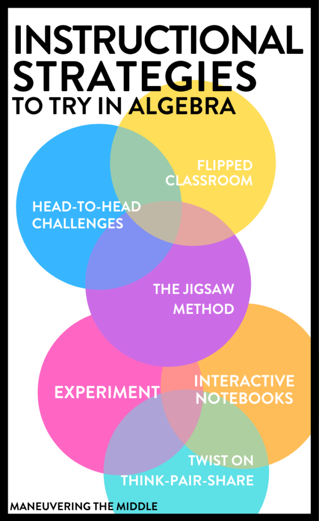 If your algebra students are acting a little bored, try spicing things up with these 6 instructional strategies. Some are complex but some you could implement tomorrow. Check out the blog post for more details. | maneuveringthemiddle.com