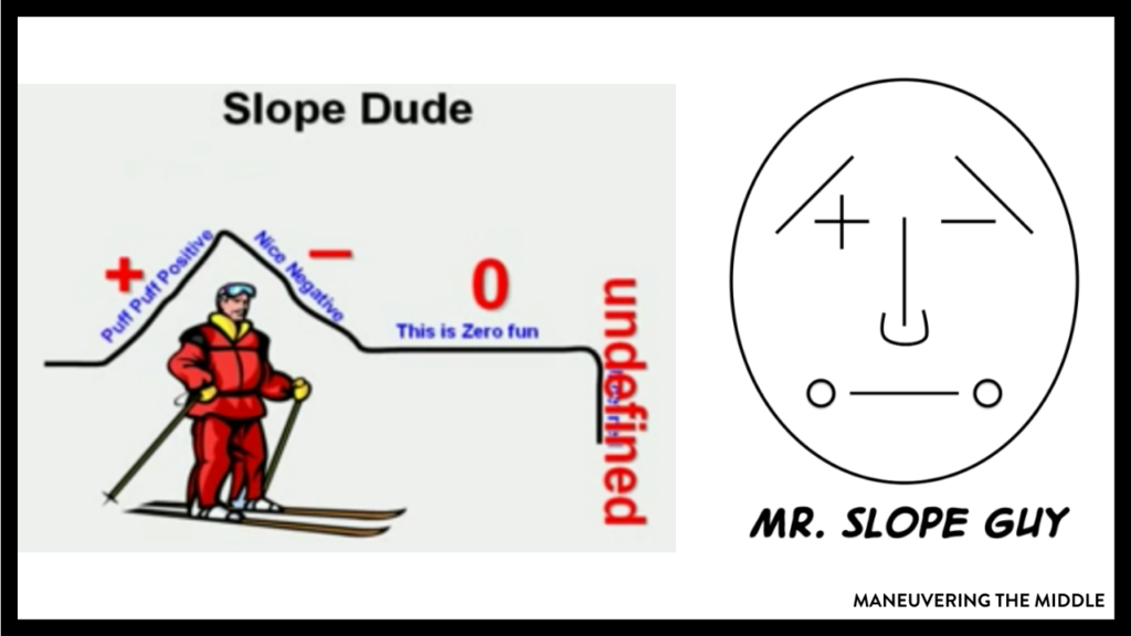 Teaching slope starts as early as 6th grade. Make sure your students are ready to tackle slope in Algebra by introducing slope in a meaningful way. Check out our best tips here. | maneuveringthemiddle.com