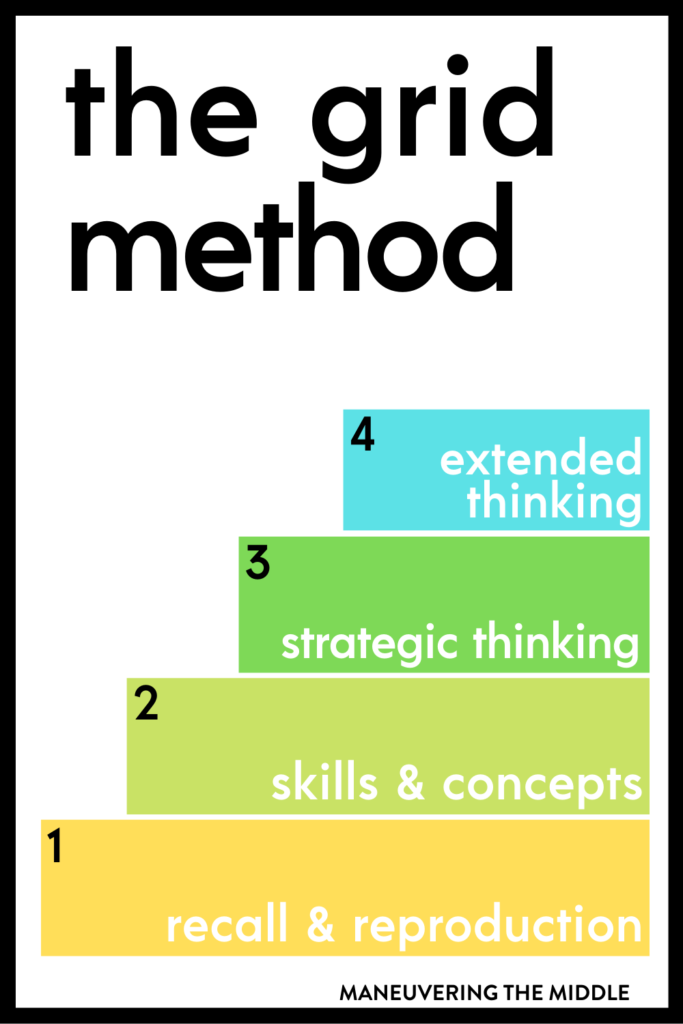 The Grid Method is an amazing tool for teachers and students. If your students lack ownership of their learning, or if you are struggling to reach all of your learners, then the Grid Method might be for you. | maneuveringthemiddle.com