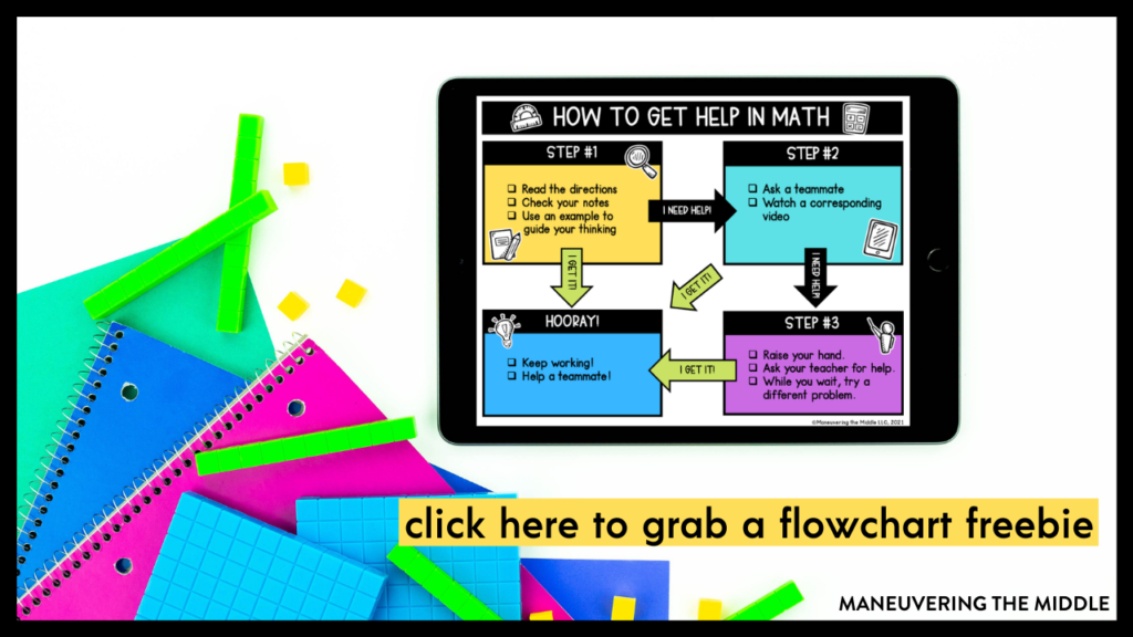 New math teachers start here! These 5 tips are what I wish I would have known before I started teaching math. | maneuveringthemiddle.com
