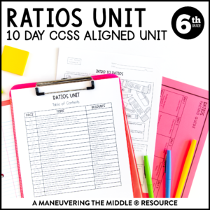 ratios and proportion unit