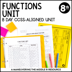 ccss 8th functions unit