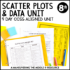 css 8th scatter plots and data unit